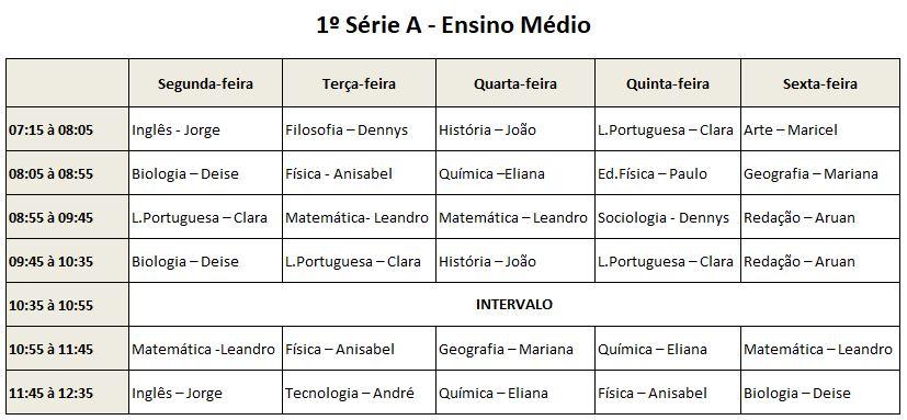 1ª Série A EM